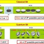 El ordenador cuántico