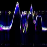 Sonic Quantum Dots